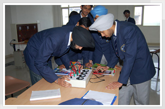 Electrical Engineering- Global Institute Amritsar